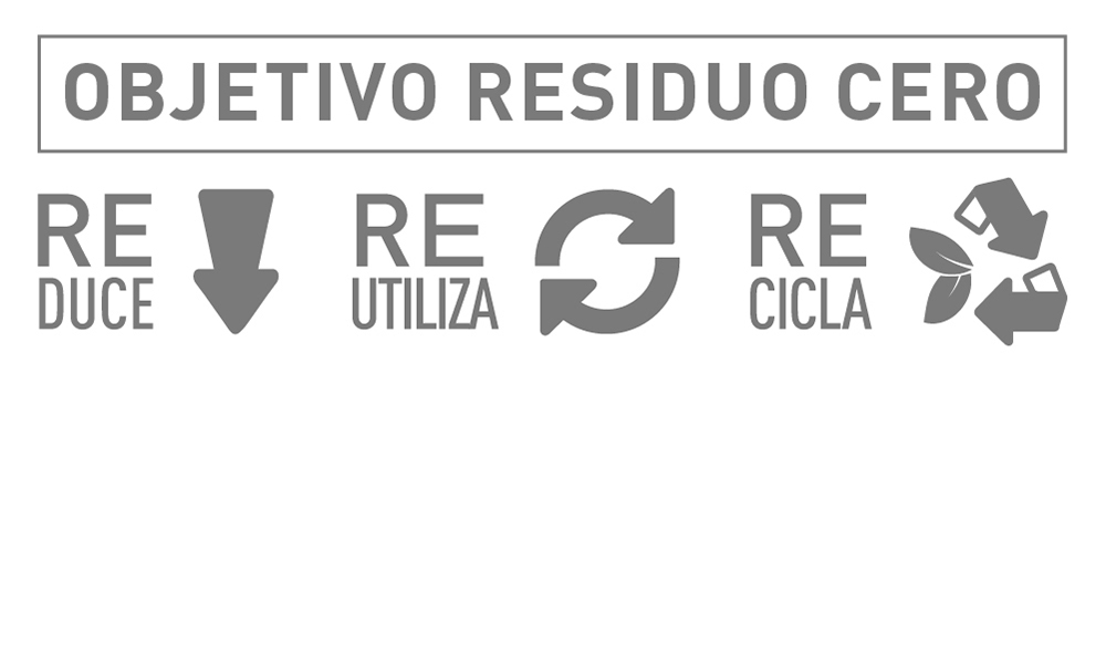 Objetivo Residuo Cero Reduce Reutiliza Recicla